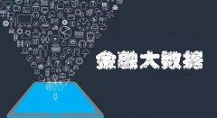 武汉大学金融大数据挖掘与应用培训