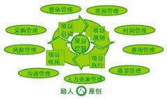 武汉大学企业项目管理培训班