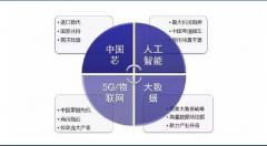 武汉大学2020年大数据、人工智能与5G应用专题培训班_课程_方案_计划